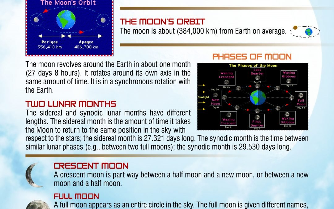 The Moon, Earth's natural satellite